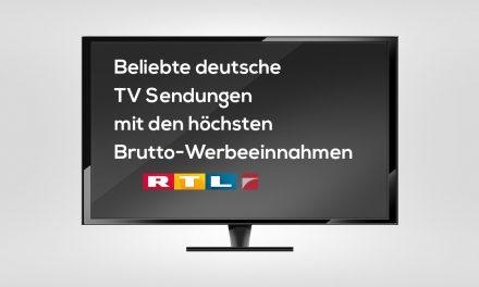 Deutsche TV-Sendungen mit den höchsten Brutto-Werbeeinnahmen
