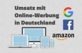 Jahresumsätze mit Online-Werbung in Deutschland