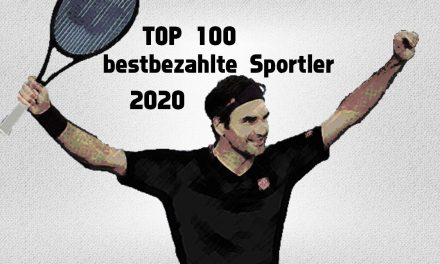 Die 100 bestbezahlten Sportler 2020 – Forbes
